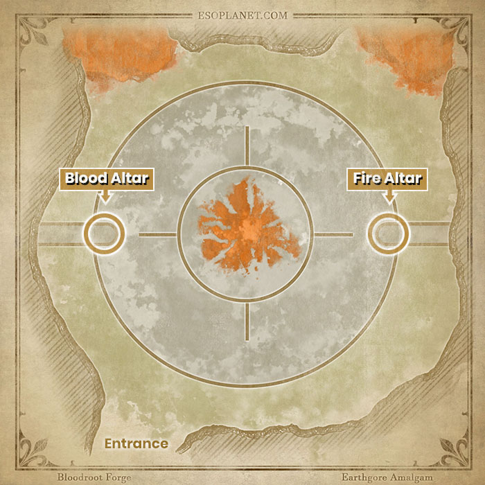ESO Bloodroot Forge Guide Final Boss Altar Locations Map