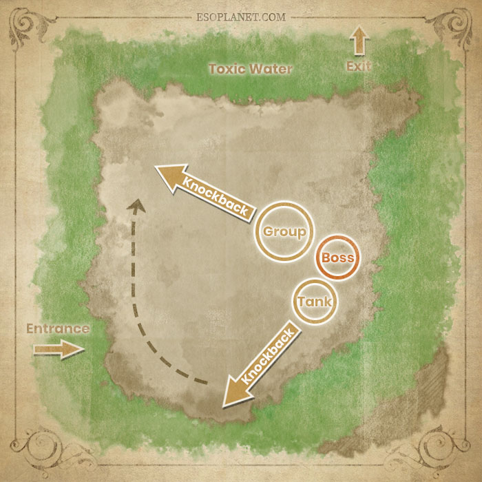 ESO Imperial City Prison Dungeon Guide Third Boss Strategic Map