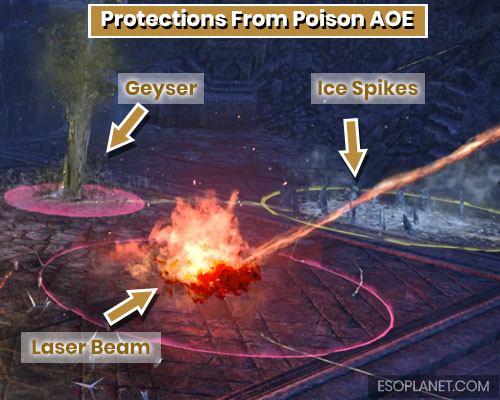 ESO Scalecaller Peak Final Boss Hard Mode Poison AOE Protections