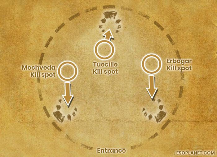 Falkreath Hold Third Boss Cernunnon Essence strategy map